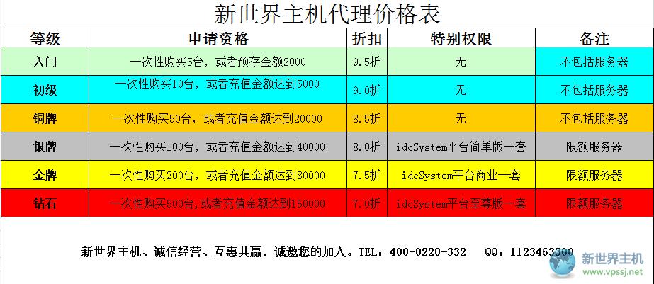 香港vps代理商哪家好